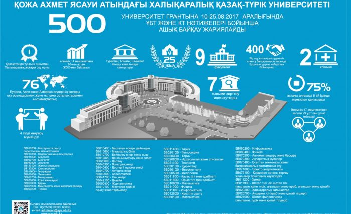 500 грант